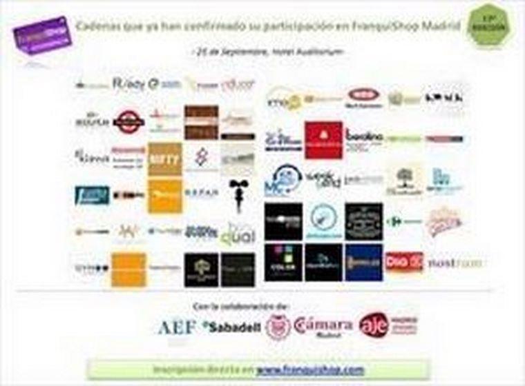 ¿Qué debo saber sobre Franquishop Madrid?
